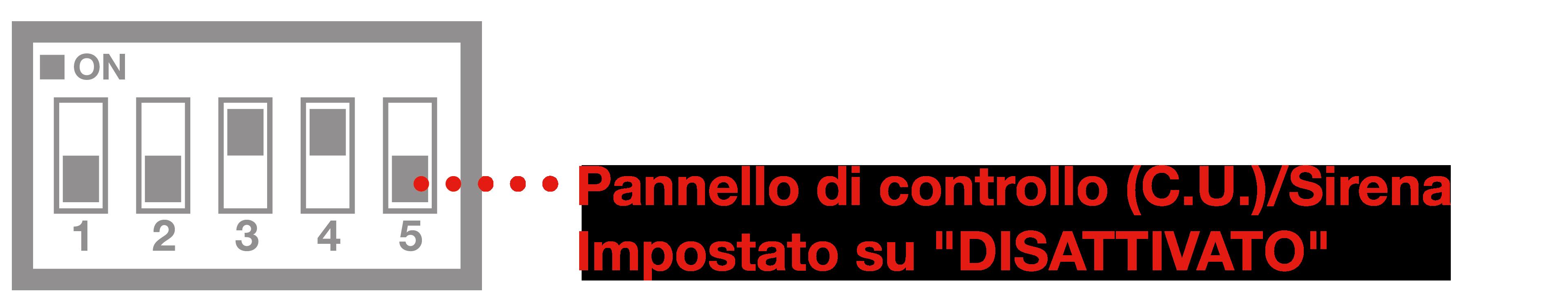 BSS_CONTROL_PANEL_IT