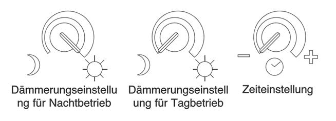 Honeywell TÜRGONG-SUPPORT | DE